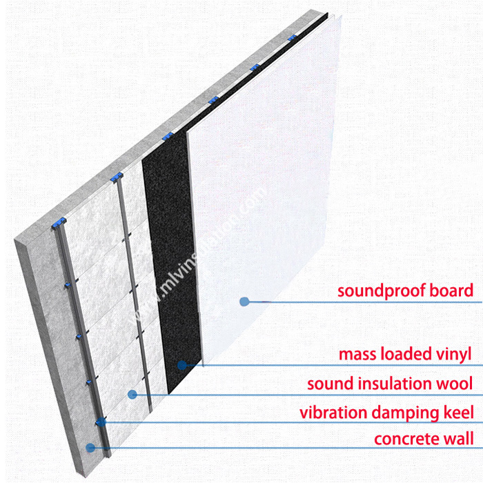 insulation for walls sound insulation for walls mlv insulation