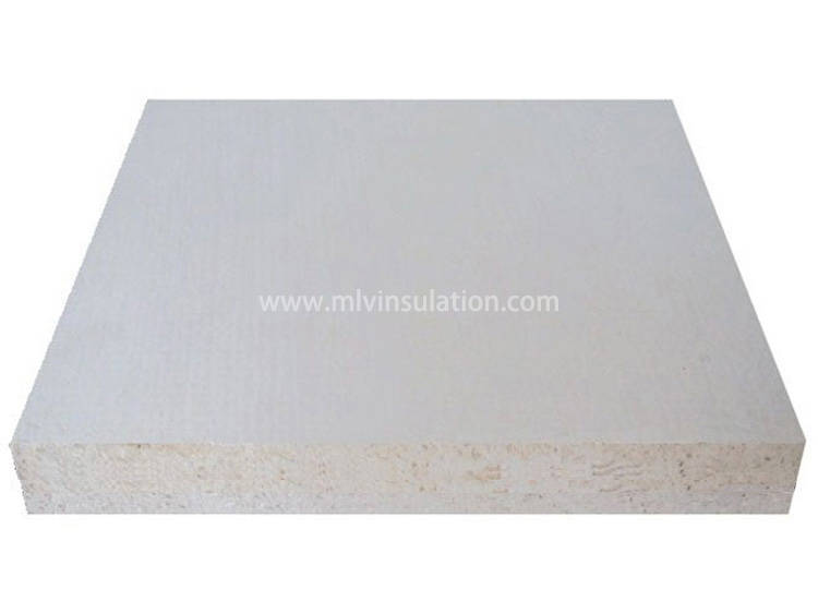 Soundproof Boards Sound Block Board MLV Insulation From China - Soundproof floor boards