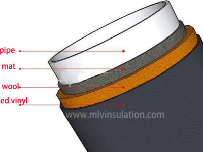 Water Pipe Insulation | Insulation For Water Pipes